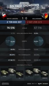 AW_PLvsDE_Round1_Infographics_DE1