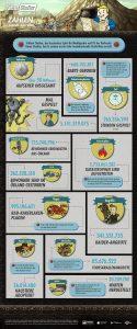 FalloutShelter_Infographic_071316_c1bv7_KH
