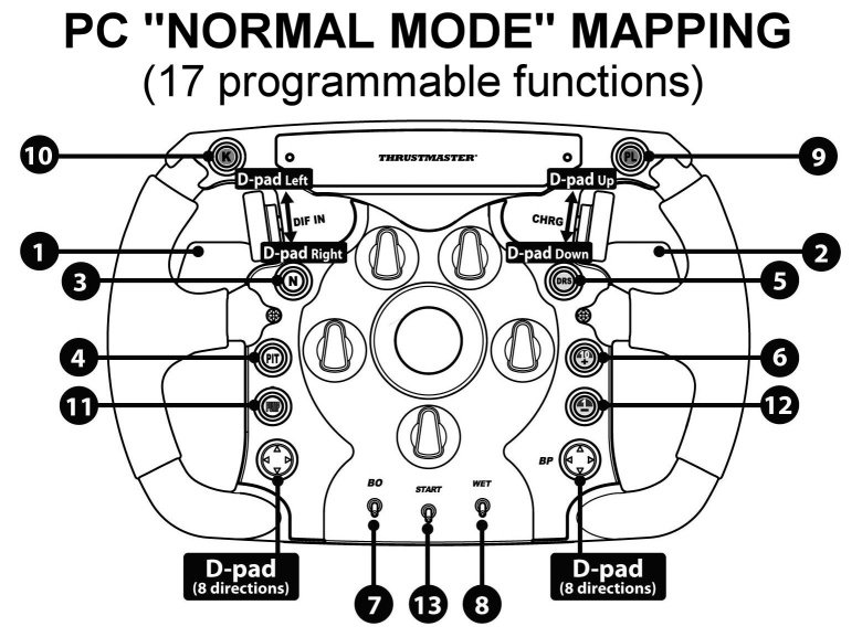 F1_PC_Normal-Mode-Mapping