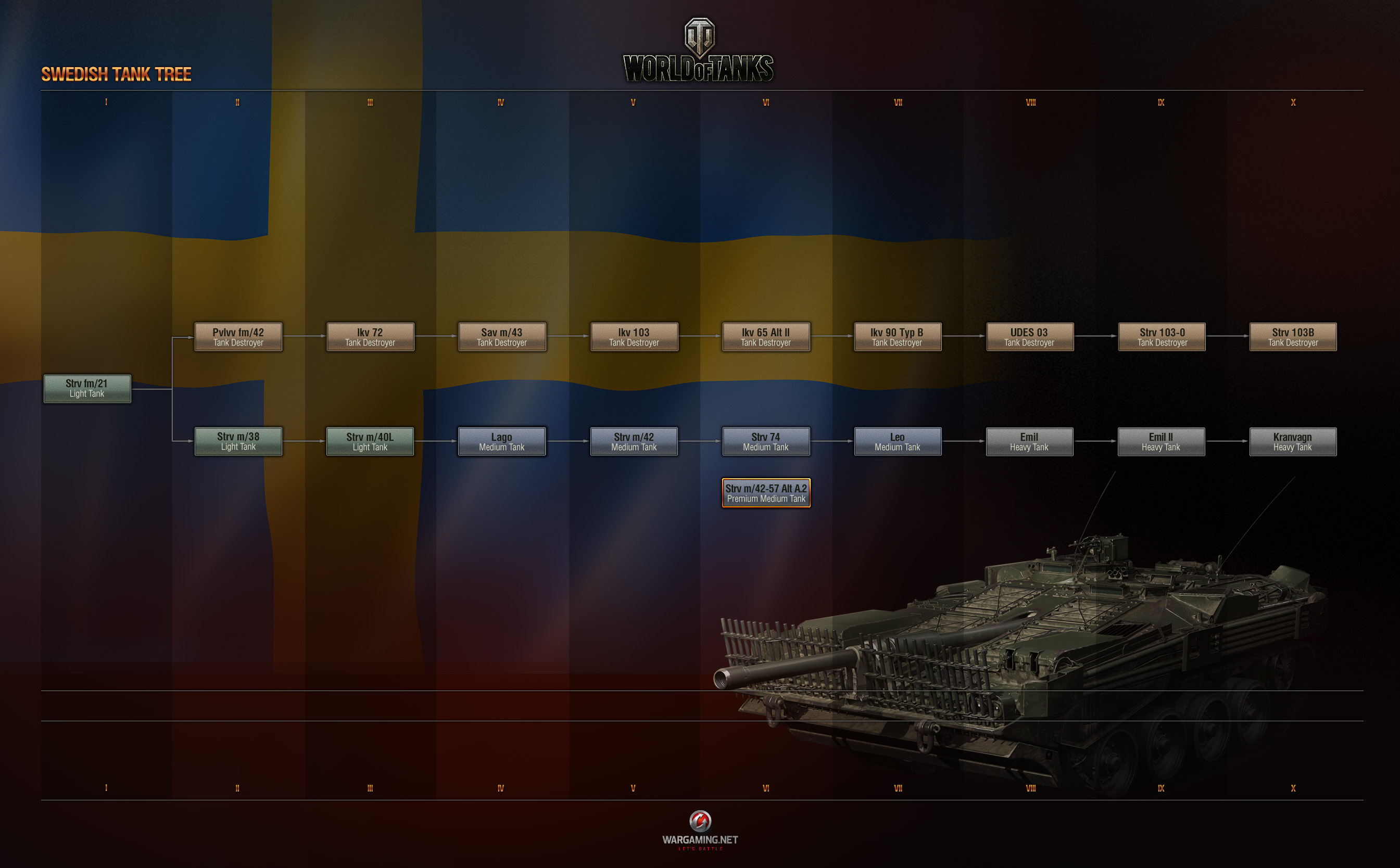WoT_Update_9.17_Tech_tree