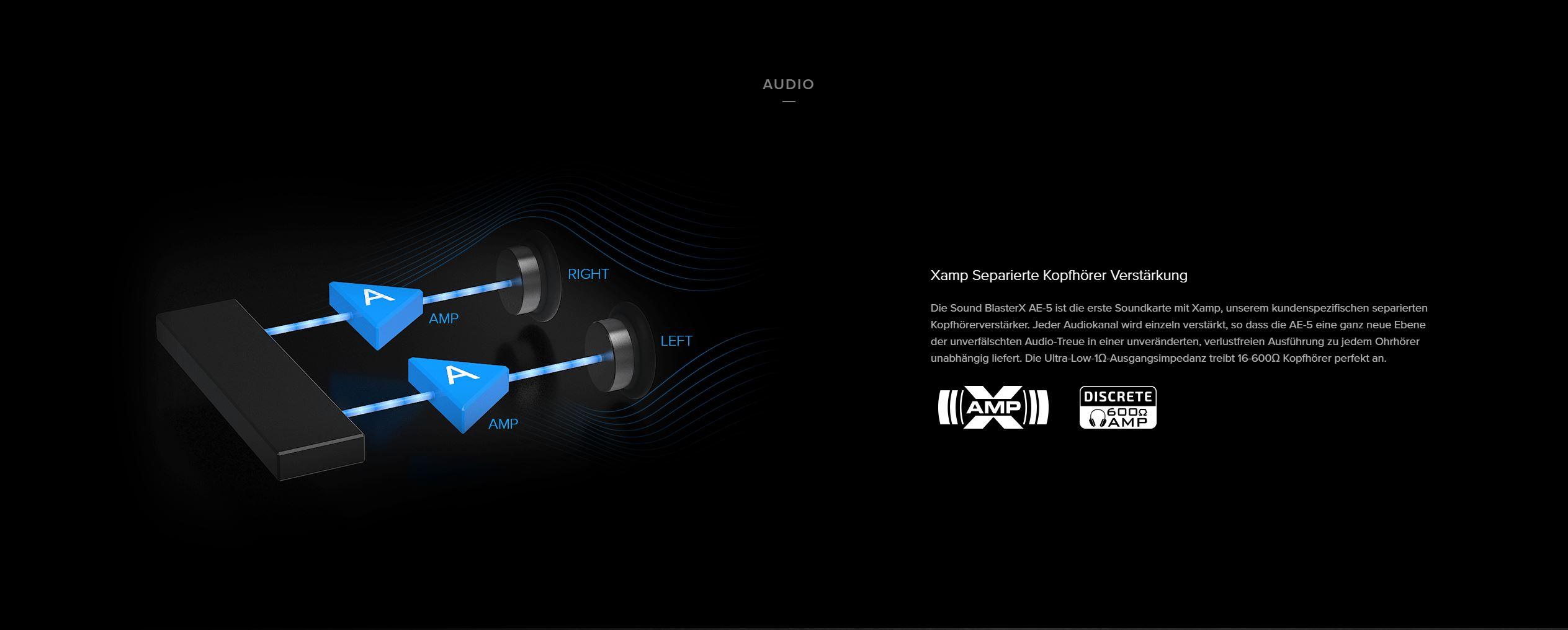 CREATIVE Sound BlasterX AE-5 5